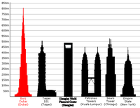 Tallest_buildings